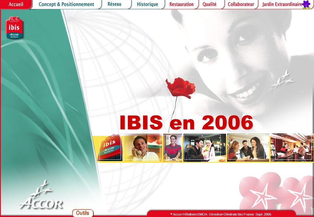 IBIS en 2006 © Accor Hôtellerie EMOA - Direction Générale Ibis France Sept. 2005 Outils
