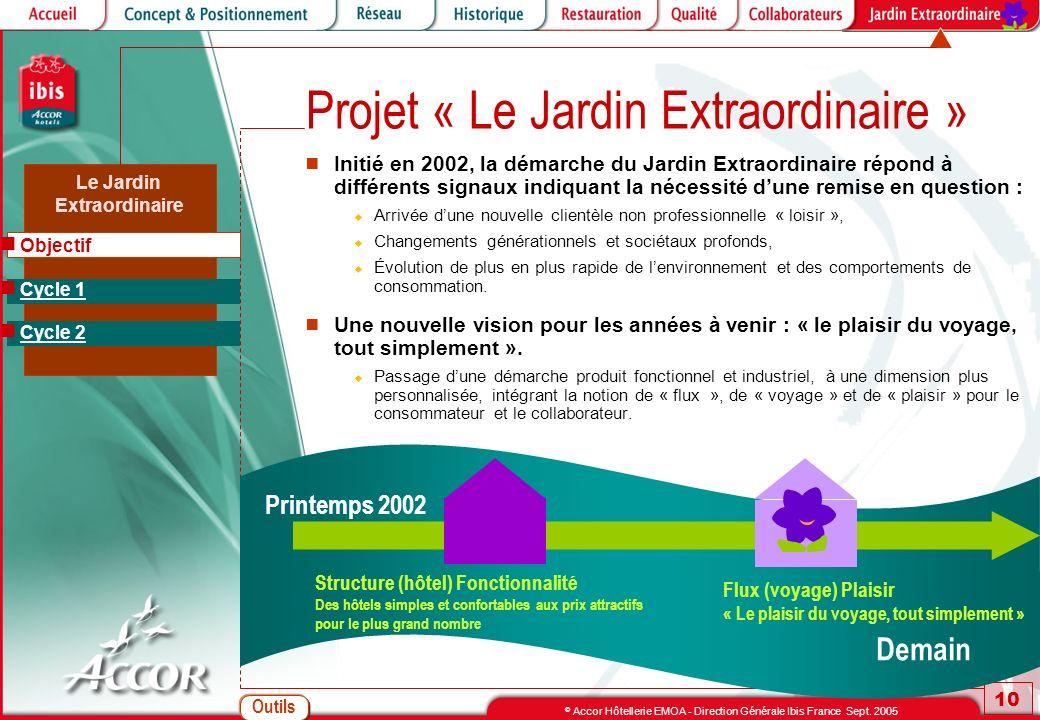 Outils 10 © Accor Hôtellerie EMOA - Direction Générale Ibis France Sept. 2005 Projet « Le Jardin Extraordinaire » Initié en 2002, la démarche du Jardi