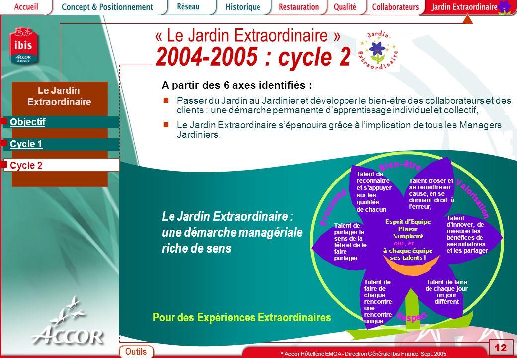 Outils 12 © Accor Hôtellerie EMOA - Direction Générale Ibis France Sept. 2005 Le Jardin Extraordinaire : une démarche managériale riche de sens Talent