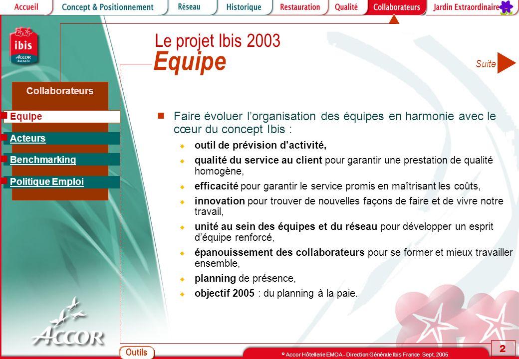 2 © Accor Hôtellerie EMOA - Direction Générale Ibis France Sept. 2005 Collaborateurs Equipe Faire évoluer lorganisation des équipes en harmonie avec l