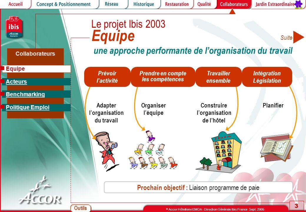 Outils 4 © Accor Hôtellerie EMOA - Direction Générale Ibis France Sept.