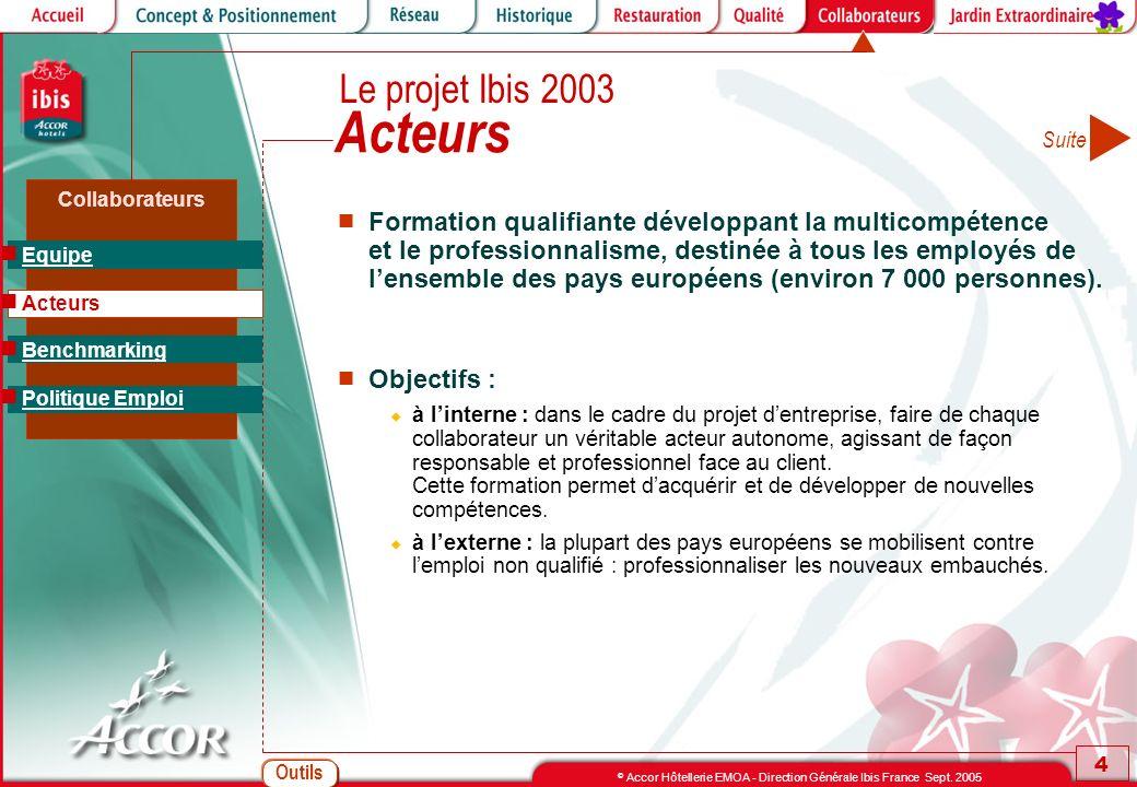 Outils 4 © Accor Hôtellerie EMOA - Direction Générale Ibis France Sept. 2005 Collaborateurs Acteurs Formation qualifiante développant la multicompéten
