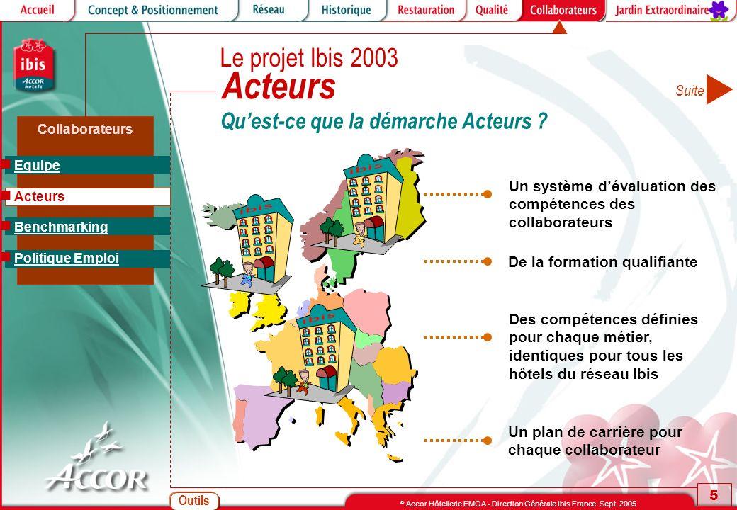 Outils 5 © Accor Hôtellerie EMOA - Direction Générale Ibis France Sept. 2005 Collaborateurs Quest-ce que la démarche Acteurs ? Un système dévaluation