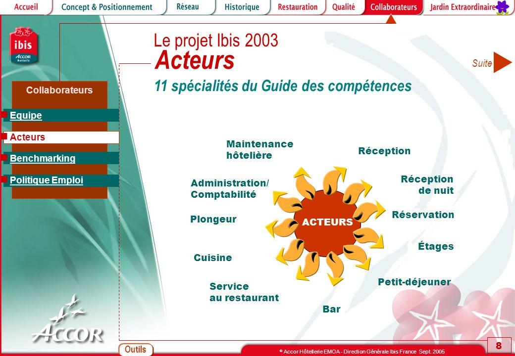 Outils 8 © Accor Hôtellerie EMOA - Direction Générale Ibis France Sept. 2005 Collaborateurs Acteurs 11 spécialités du Guide des compétences ACTEURS Ad