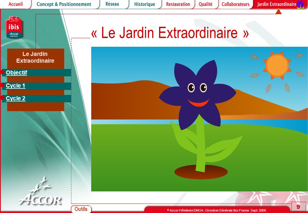Outils 9 © Accor Hôtellerie EMOA - Direction Générale Ibis France Sept. 2005 « Le Jardin Extraordinaire » Le Jardin Extraordinaire Objectif Cycle 1 Cy