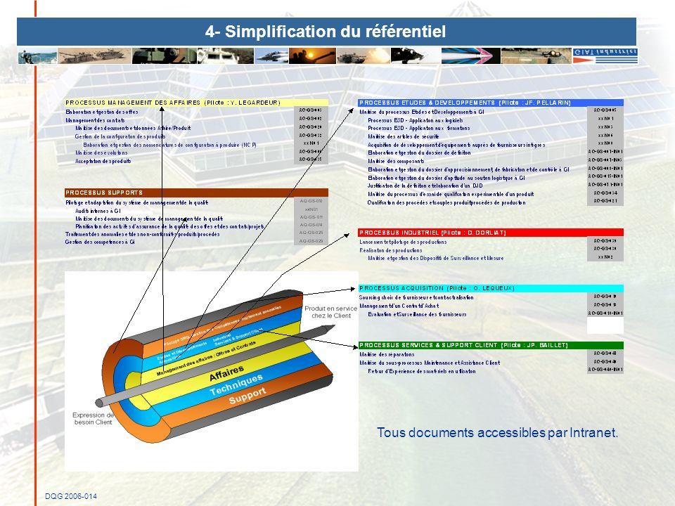 DQG 2006-014 Tous documents accessibles par Intranet. 4- Simplification du référentiel