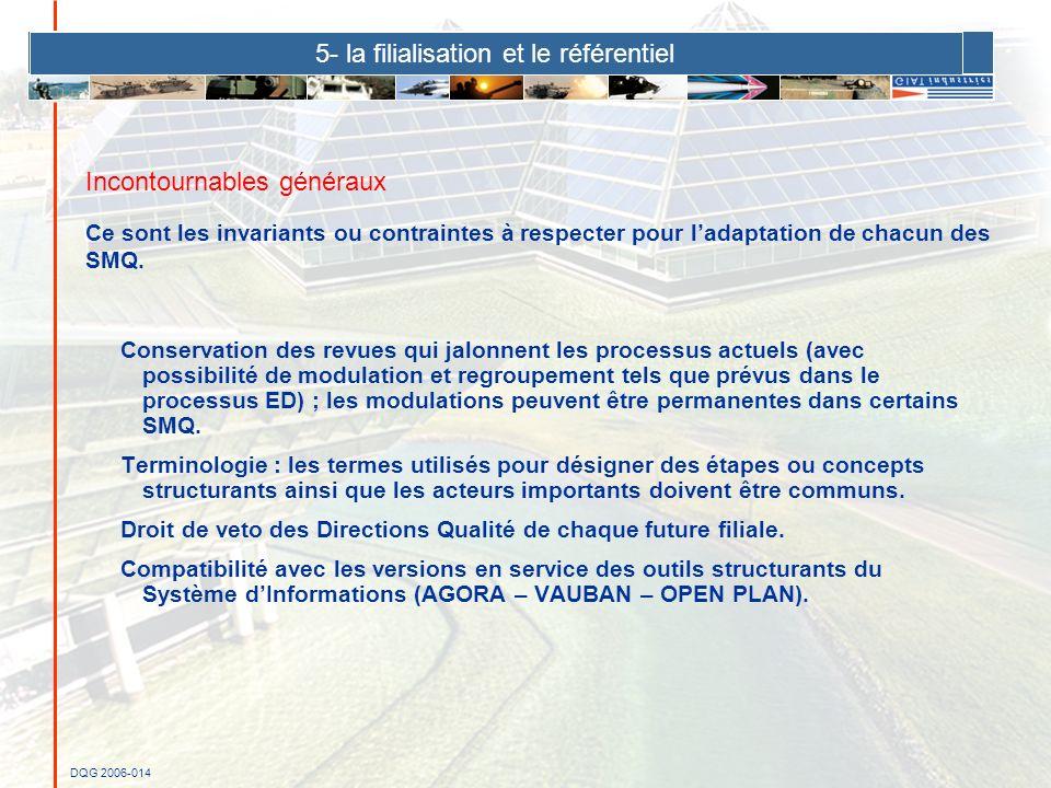 DQG 2006-014 Incontournables généraux Ce sont les invariants ou contraintes à respecter pour ladaptation de chacun des SMQ. 5- la filialisation et le