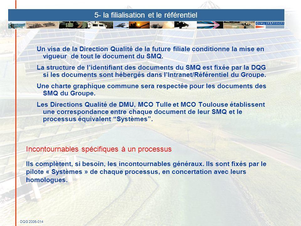 DQG 2006-014 Un visa de la Direction Qualité de la future filiale conditionne la mise en vigueur de tout le document du SMQ. La structure de lidentifi