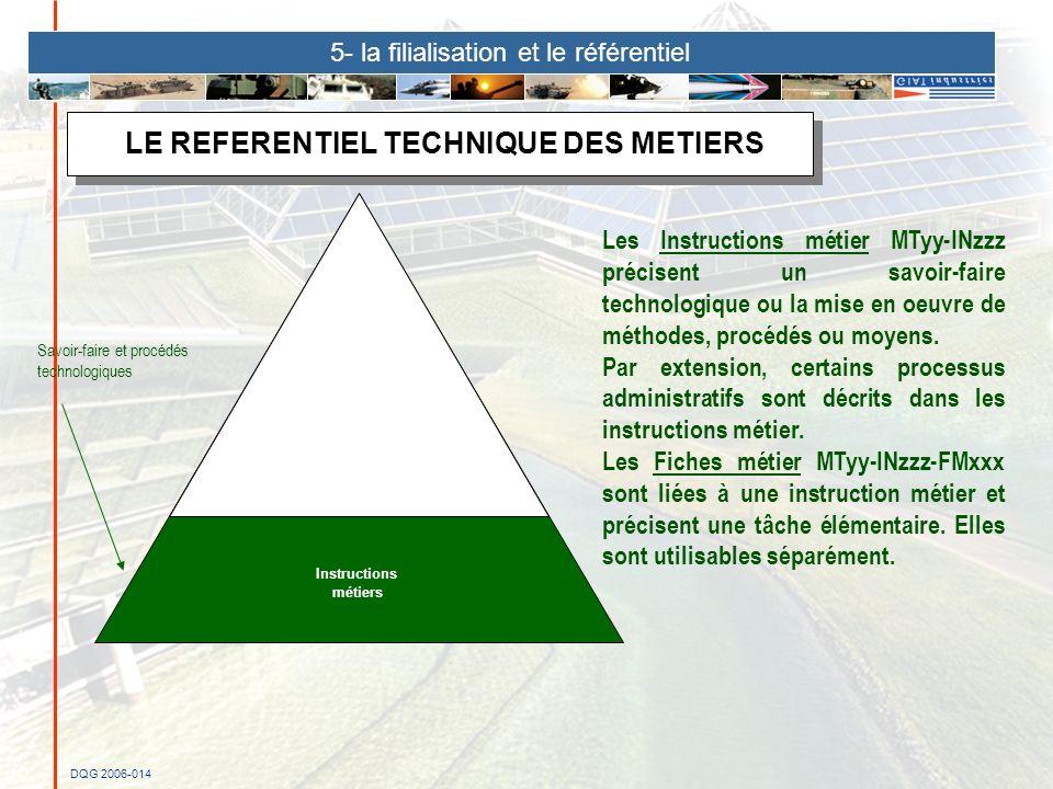 DQG 2006-014 Les Instructions métier MTyy-INzzz précisent un savoir-faire technologique ou la mise en oeuvre de méthodes, procédés ou moyens. Par exte