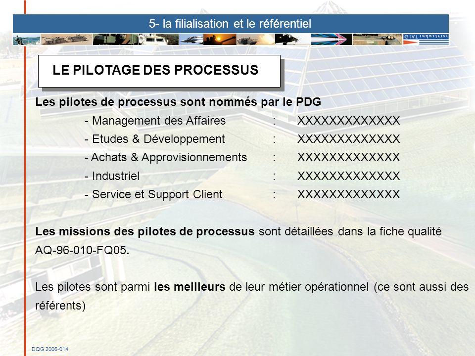 DQG 2006-014 LE PILOTAGE DES PROCESSUS Les pilotes de processus sont nommés par le PDG - Management des Affaires:XXXXXXXXXXXXX - Etudes & Développemen