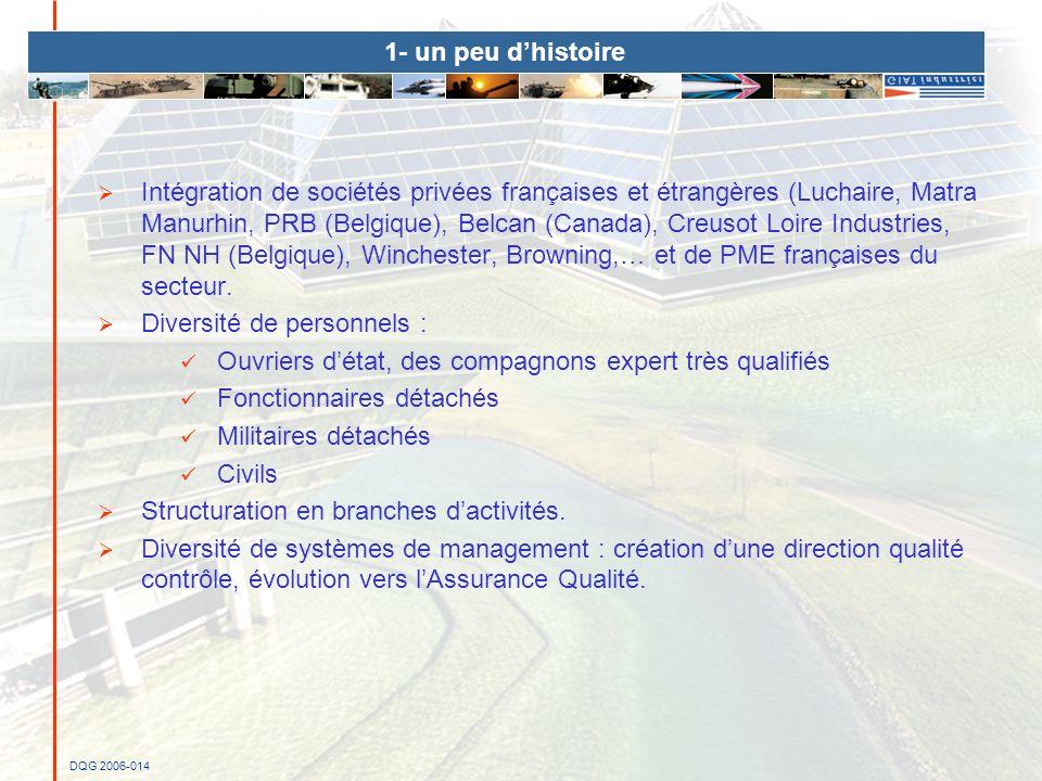 DQG 2006-014 1- un peu dhistoire Intégration de sociétés privées françaises et étrangères (Luchaire, Matra Manurhin, PRB (Belgique), Belcan (Canada),
