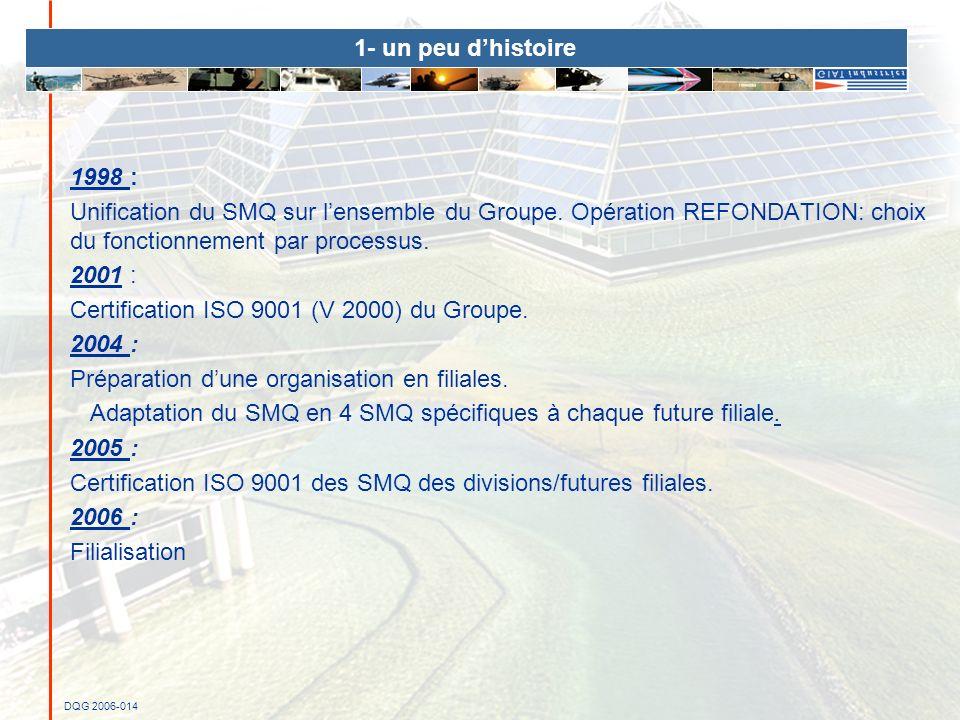 DQG 2006-014 1- un peu dhistoire 1998 : Unification du SMQ sur lensemble du Groupe. Opération REFONDATION: choix du fonctionnement par processus. 2001