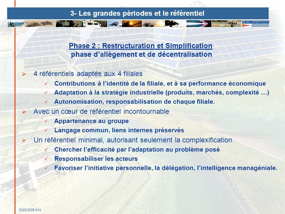 DQG 2006-014 3- Les grandes pèriodes et le référentiel 4 référentiels adaptés aux 4 filiales Contributions à lidentité de la filiale, et à sa performa