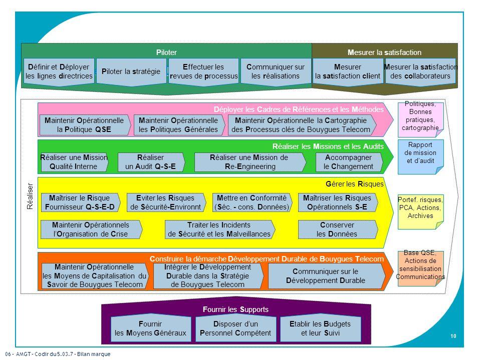 06 – AMGT – Codir du 5.03.7 – Bilan marque 10 Réaliser Construire la démarche Développement Durable de Bouygues Telecom Déployer les Cadres de Référen