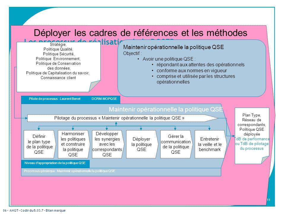 06 – AMGT – Codir du 5.03.7 – Bilan marque 11 Déployer les cadres de références et les méthodes Maintenir opérationnelle la politique QSE Les processu
