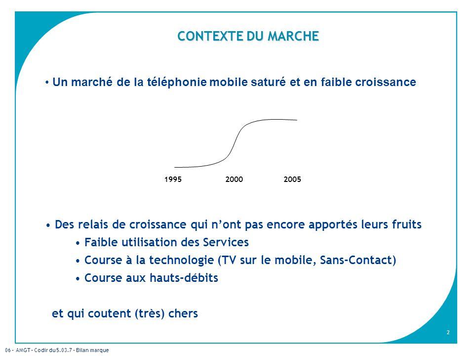 06 – AMGT – Codir du 5.03.7 – Bilan marque 2 CONTEXTE DU MARCHE Un marché de la téléphonie mobile saturé et en faible croissance Des relais de croissa