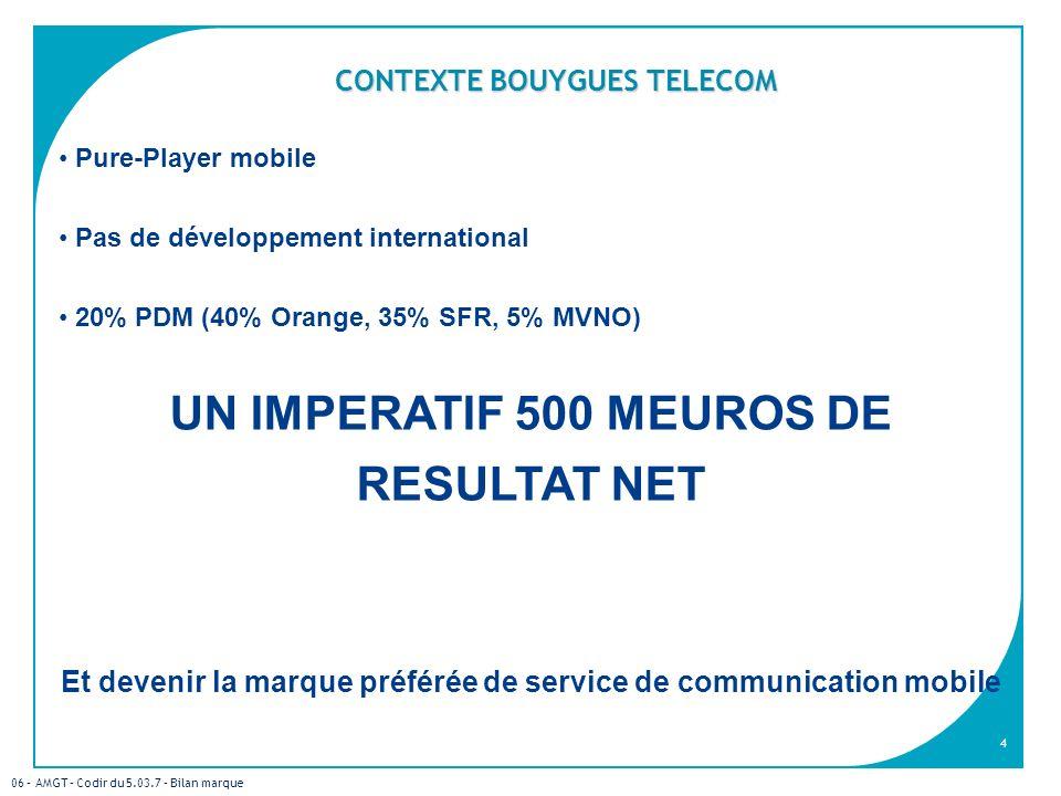 06 – AMGT – Codir du 5.03.7 – Bilan marque 4 Pure-Player mobile Pas de développement international 20% PDM (40% Orange, 35% SFR, 5% MVNO) UN IMPERATIF