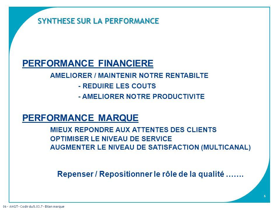 06 – AMGT – Codir du 5.03.7 – Bilan marque 6 PERFORMANCE FINANCIERE AMELIORER / MAINTENIR NOTRE RENTABILTE - REDUIRE LES COUTS - AMELIORER NOTRE PRODU