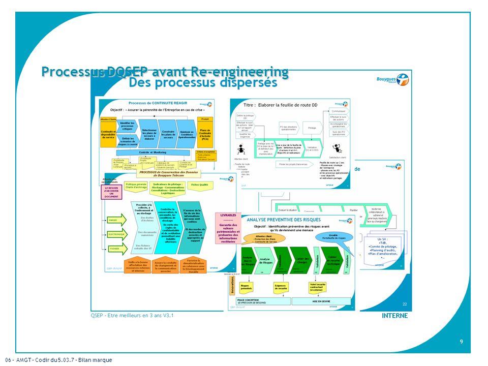 06 – AMGT – Codir du 5.03.7 – Bilan marque 9 Processus DQSEP avant Re-engineering