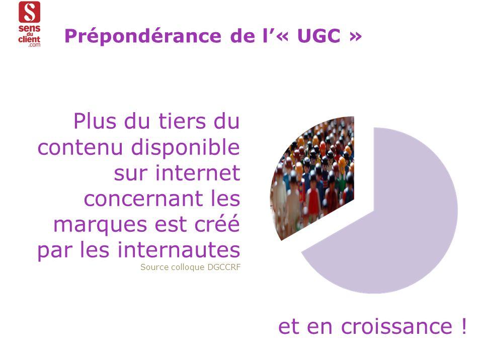 Plus du tiers du contenu disponible sur internet concernant les marques est créé par les internautes Source colloque DGCCRF et en croissance ! Prépond