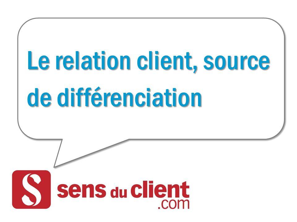 Le relation client, source de différenciation