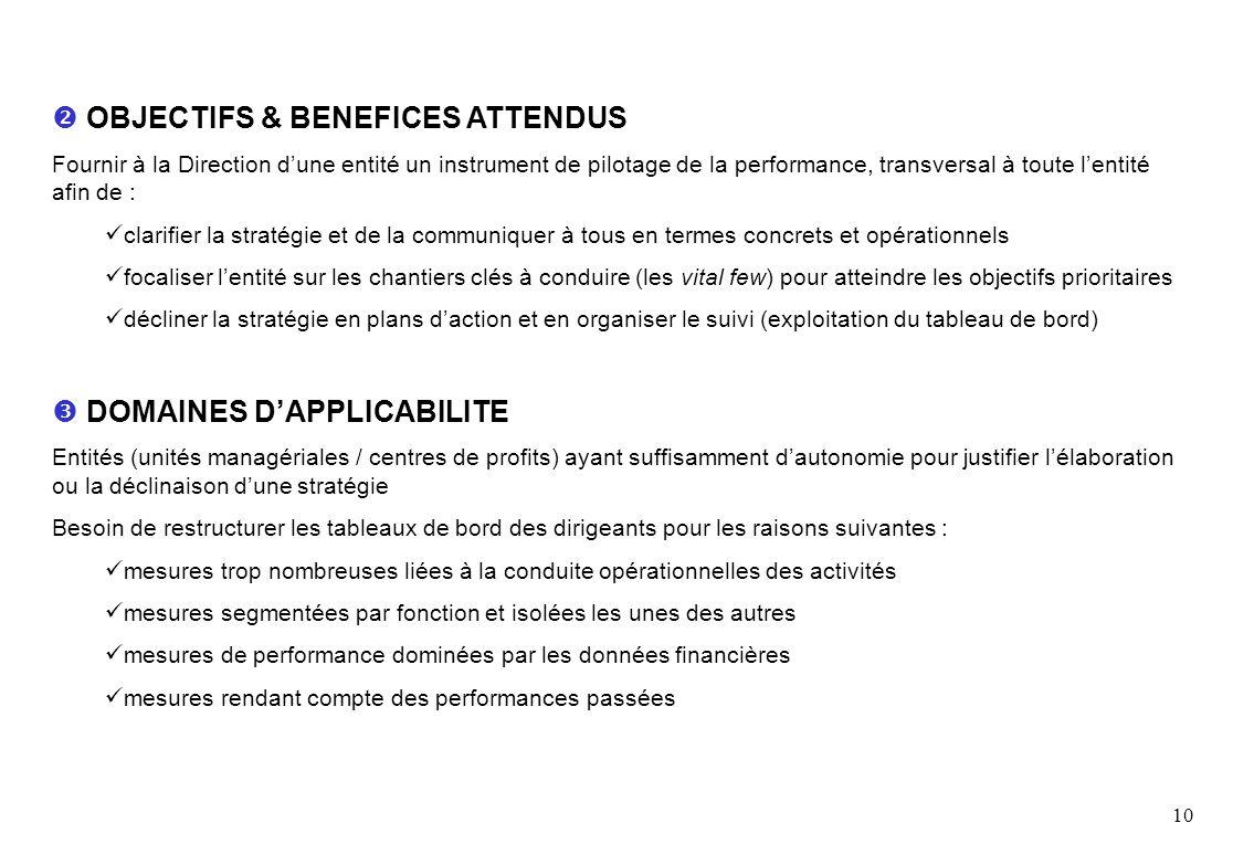 10 OBJECTIFS & BENEFICES ATTENDUS Fournir à la Direction dune entité un instrument de pilotage de la performance, transversal à toute lentité afin de : clarifier la stratégie et de la communiquer à tous en termes concrets et opérationnels focaliser lentité sur les chantiers clés à conduire (les vital few) pour atteindre les objectifs prioritaires décliner la stratégie en plans daction et en organiser le suivi (exploitation du tableau de bord) DOMAINES DAPPLICABILITE Entités (unités managériales / centres de profits) ayant suffisamment dautonomie pour justifier lélaboration ou la déclinaison dune stratégie Besoin de restructurer les tableaux de bord des dirigeants pour les raisons suivantes : mesures trop nombreuses liées à la conduite opérationnelles des activités mesures segmentées par fonction et isolées les unes des autres mesures de performance dominées par les données financières mesures rendant compte des performances passées