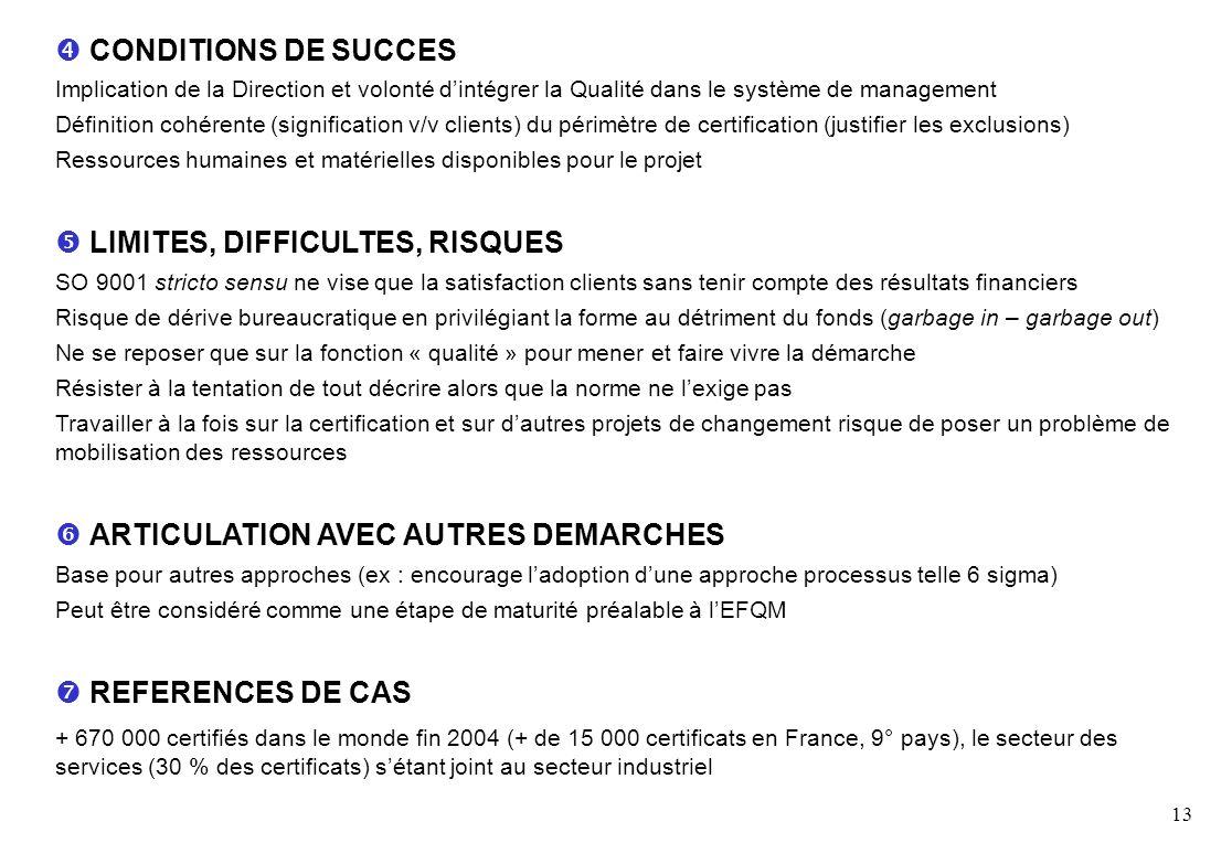 13 CONDITIONS DE SUCCES Implication de la Direction et volonté dintégrer la Qualité dans le système de management Définition cohérente (signification