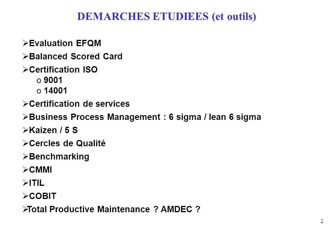 2 Evaluation EFQM Balanced Scored Card Certification ISO o 9001 o 14001 Certification de services Business Process Management : 6 sigma / lean 6 sigma Kaizen / 5 S Cercles de Qualité Benchmarking CMMI ITIL COBIT Total Productive Maintenance .