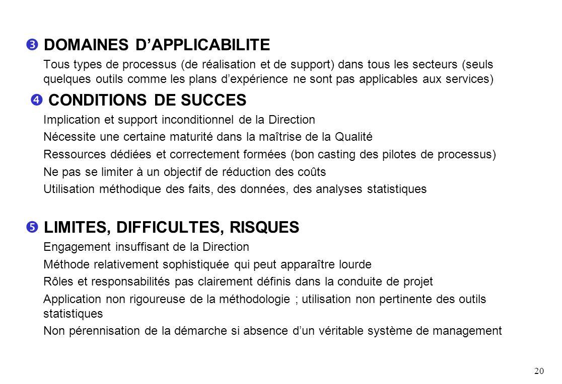 20 DOMAINES DAPPLICABILITE Tous types de processus (de réalisation et de support) dans tous les secteurs (seuls quelques outils comme les plans dexpér