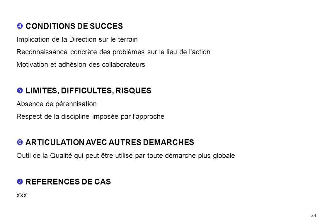 24 CONDITIONS DE SUCCES Implication de la Direction sur le terrain Reconnaissance concrète des problèmes sur le lieu de laction Motivation et adhésion