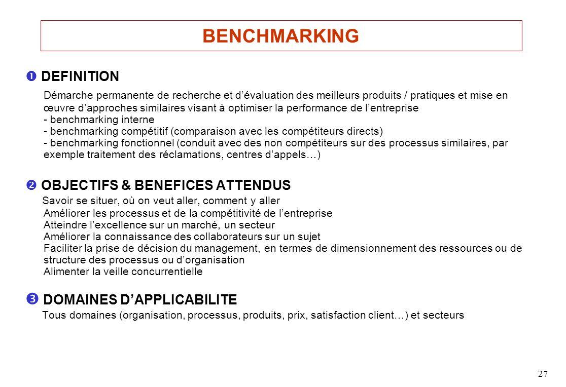 27 DEFINITION Démarche permanente de recherche et dévaluation des meilleurs produits / pratiques et mise en œuvre dapproches similaires visant à optimiser la performance de lentreprise - benchmarking interne - benchmarking compétitif (comparaison avec les compétiteurs directs) - benchmarking fonctionnel (conduit avec des non compétiteurs sur des processus similaires, par exemple traitement des réclamations, centres dappels…) OBJECTIFS & BENEFICES ATTENDUS Savoir se situer, où on veut aller, comment y aller Améliorer les processus et de la compétitivité de lentreprise Atteindre lexcellence sur un marché, un secteur Améliorer la connaissance des collaborateurs sur un sujet Faciliter la prise de décision du management, en termes de dimensionnement des ressources ou de structure des processus ou dorganisation Alimenter la veille concurrentielle DOMAINES DAPPLICABILITE Tous domaines (organisation, processus, produits, prix, satisfaction client…) et secteurs BENCHMARKING