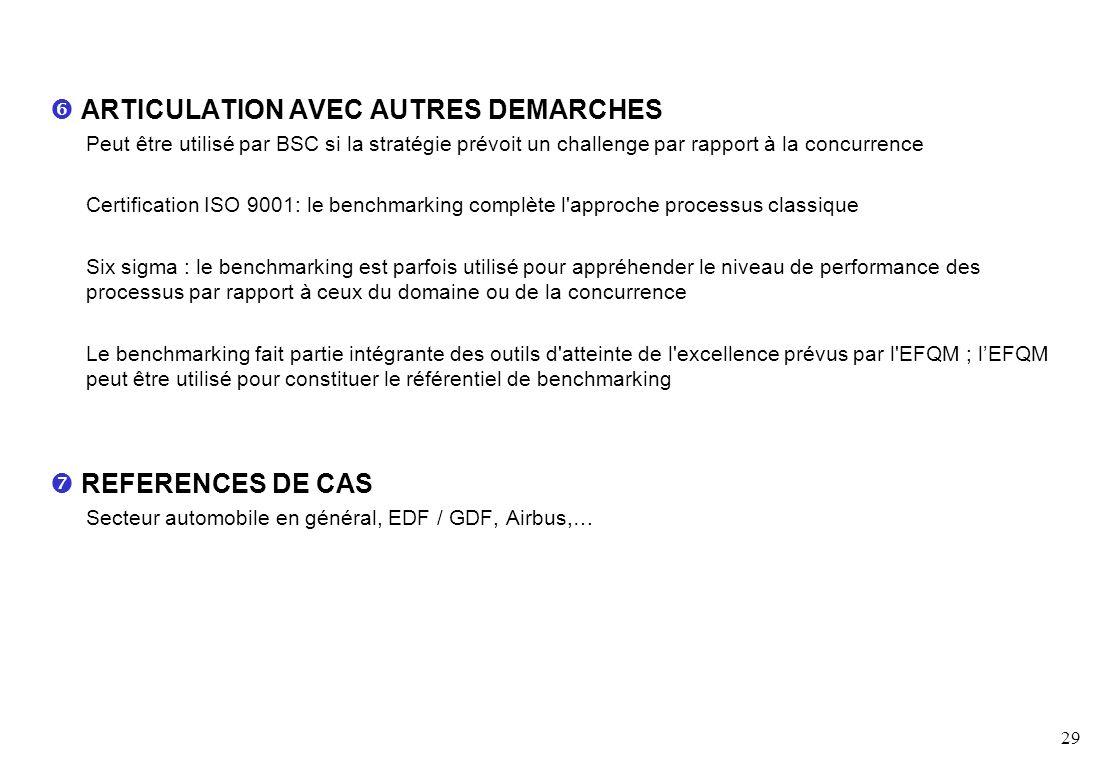 29 ARTICULATION AVEC AUTRES DEMARCHES Peut être utilisé par BSC si la stratégie prévoit un challenge par rapport à la concurrence Certification ISO 90