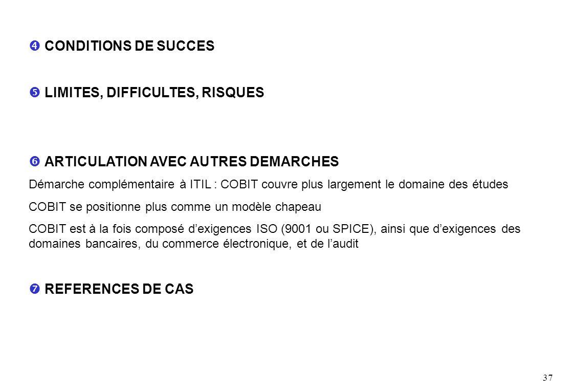 37 CONDITIONS DE SUCCES LIMITES, DIFFICULTES, RISQUES ARTICULATION AVEC AUTRES DEMARCHES Démarche complémentaire à ITIL : COBIT couvre plus largement