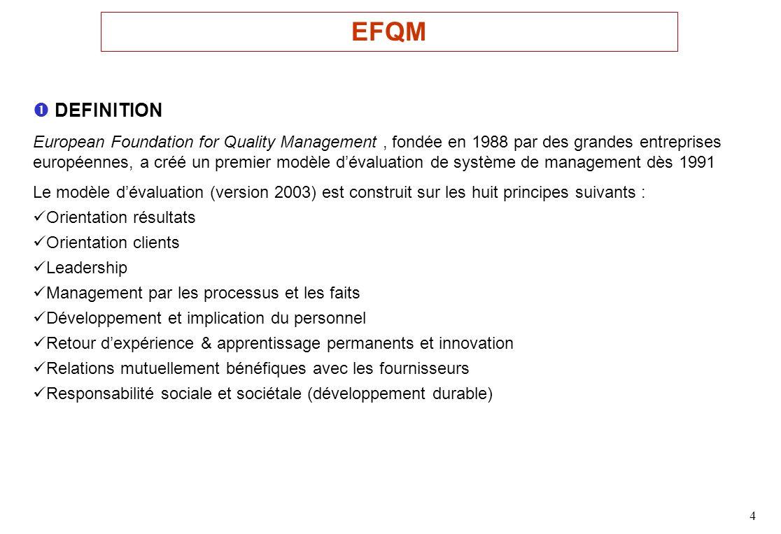 4 DEFINITION European Foundation for Quality Management, fondée en 1988 par des grandes entreprises européennes, a créé un premier modèle dévaluation