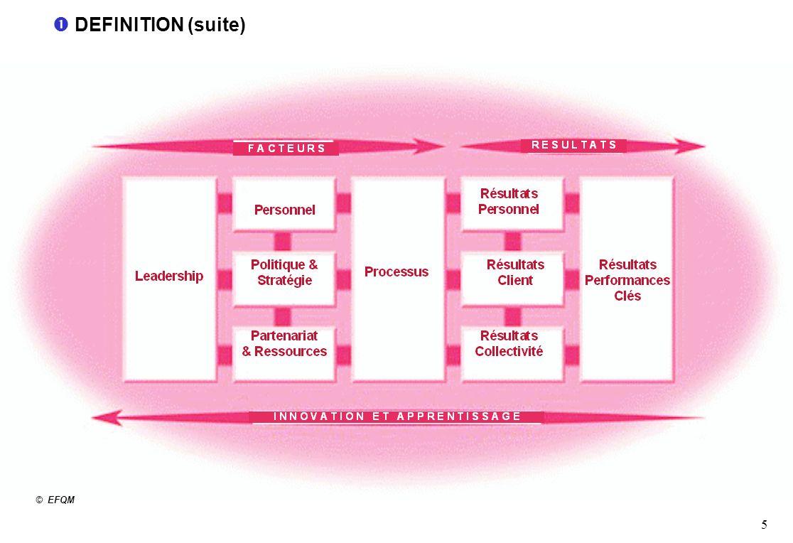 5 DEFINITION (suite) © EFQM