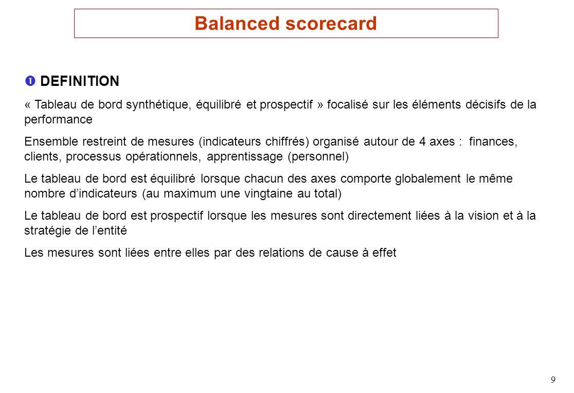 9 DEFINITION « Tableau de bord synthétique, équilibré et prospectif » focalisé sur les éléments décisifs de la performance Ensemble restreint de mesur