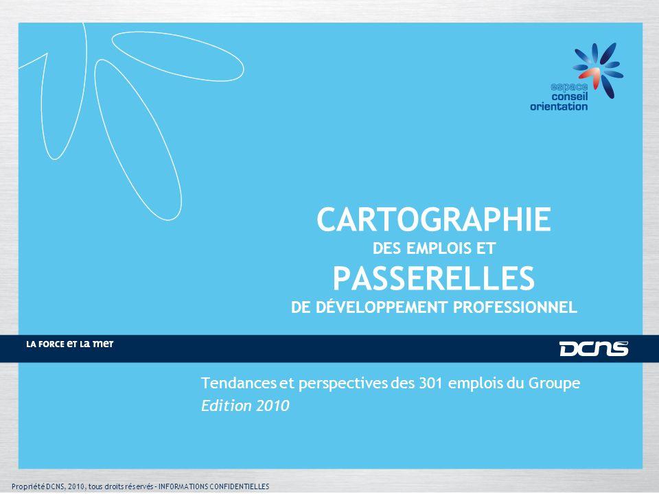 Propriété DCNS, 2010, tous droits réservés – INFORMATIONS CONFIDENTIELLES CARTOGRAPHIE DES EMPLOIS ET PASSERELLES DE DÉVELOPPEMENT PROFESSIONNEL Tenda