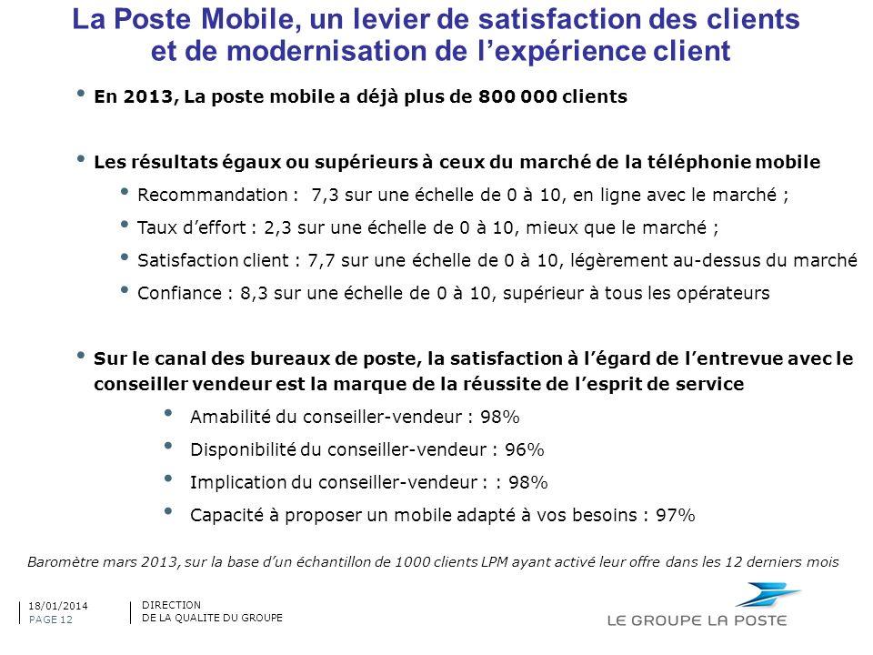 La Poste Mobile, un levier de satisfaction des clients et de modernisation de lexpérience client En 2013, La poste mobile a déjà plus de 800 000 clien