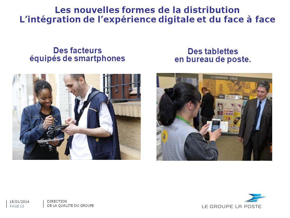Les nouvelles formes de la distribution Lintégration de lexpérience digitale et du face à face PAGE 13 DIRECTION DE LA QUALITE DU GROUPE 18/01/2014 De