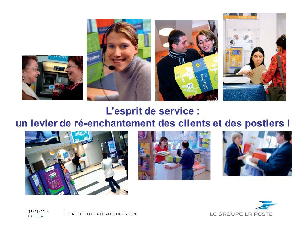 DIRECTION DE LA QUALITE DU GROUPE 18/01/2014 Lesprit de service : un levier de ré-enchantement des clients et des postiers ! PAGE 14