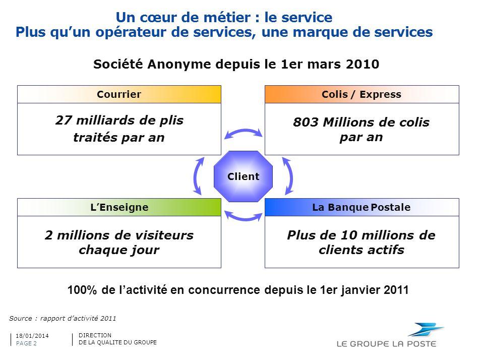 Un cœur de métier : le service Plus quun opérateur de services, une marque de services LEnseigne 2 millions de visiteurs chaque jour Courrier 27 milli