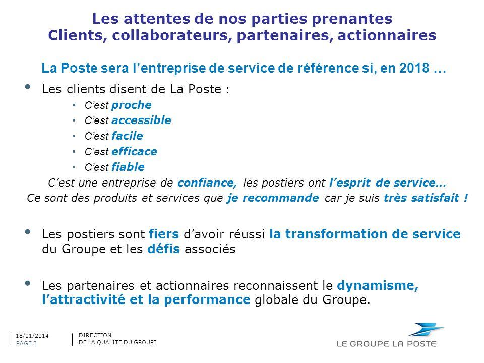DIRECTION DE LA QUALITE DU GROUPE 18/01/2014 Lesprit de service : un levier de ré-enchantement des clients et des postiers .