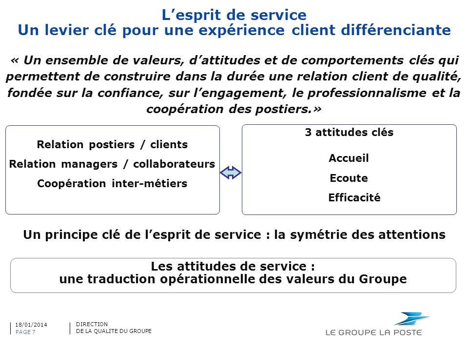Lesprit de service Un levier clé pour une expérience client différenciante « Un ensemble de valeurs, dattitudes et de comportements clés qui permetten
