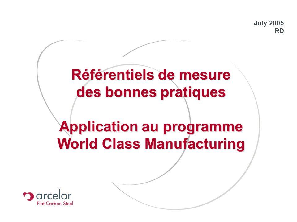 July 2005 RD Référentiels de mesure des bonnes pratiques Application au programme World Class Manufacturing