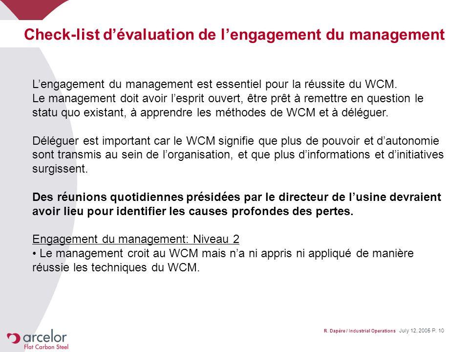 R. Dapère / Industrial Operations July 12, 2005 P. 10 Lengagement du management est essentiel pour la réussite du WCM. Le management doit avoir lespri