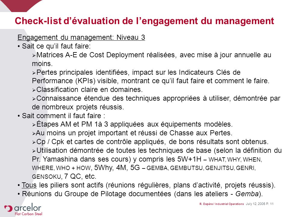 R. Dapère / Industrial Operations July 12, 2005 P. 11 Engagement du management: Niveau 3 Sait ce quil faut faire: Matrices A-E de Cost Deployment réal