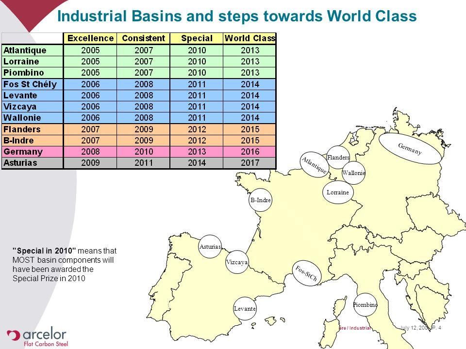 World Class Manufacturing Check-lists d évaluation Pr. H. Yamashina