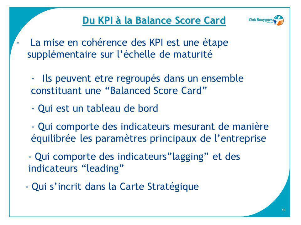 10 Du KPI à la Balance Score Card - La mise en cohérence des KPI est une étape supplémentaire sur léchelle de maturité -Ils peuvent etre regroupés dan
