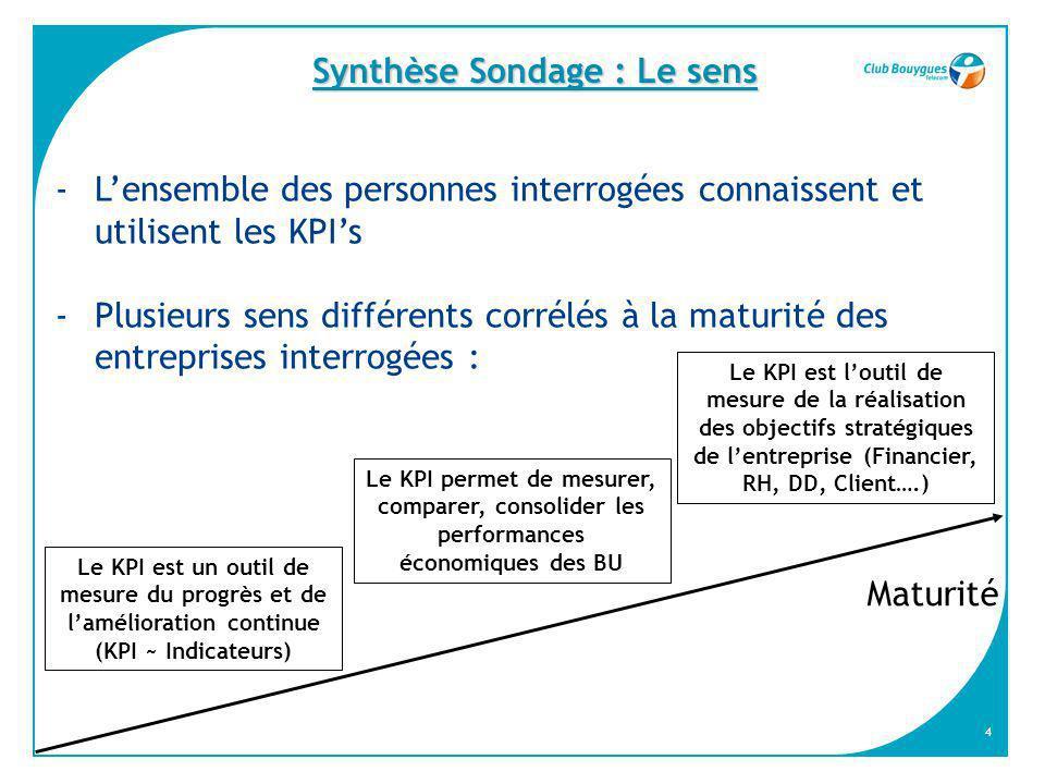 4 Synthèse Sondage : Le sens -Lensemble des personnes interrogées connaissent et utilisent les KPIs -Plusieurs sens différents corrélés à la maturité