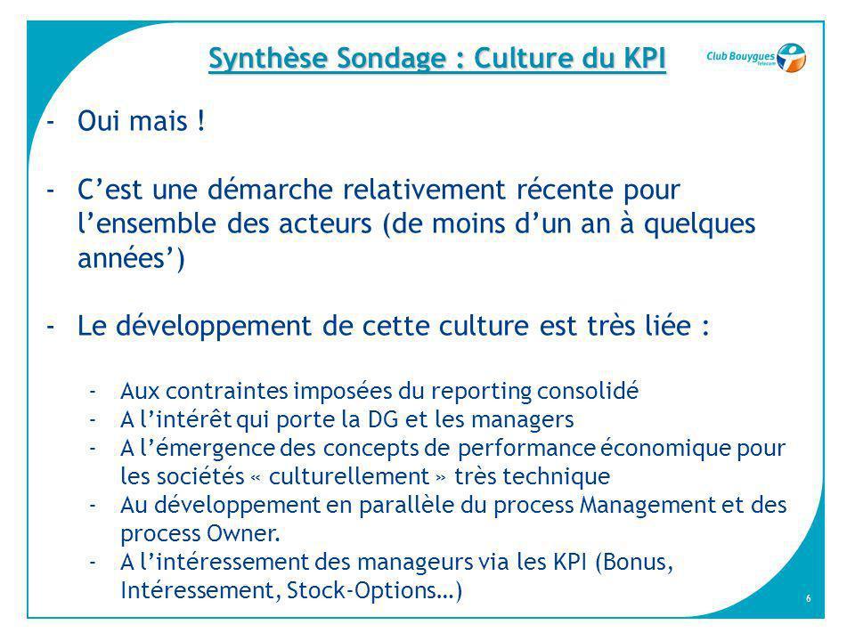 6 Synthèse Sondage : Culture du KPI -Oui mais ! -Cest une démarche relativement récente pour lensemble des acteurs (de moins dun an à quelques années)